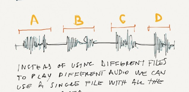 Making HTML5 audio actually work on mobile